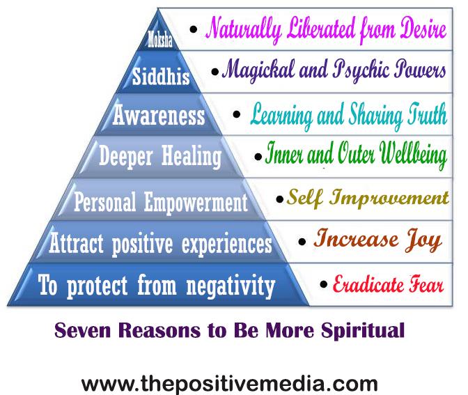 pyramidlayers.jpg