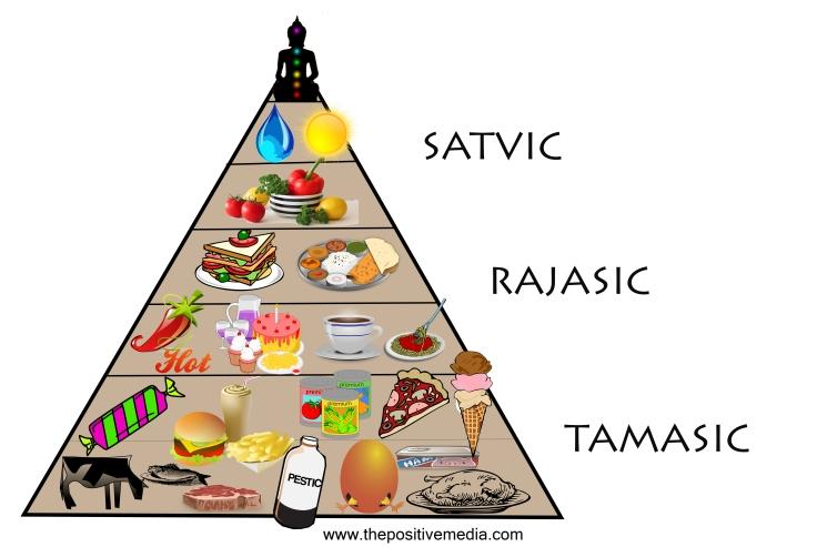 foodpyramid.jpg