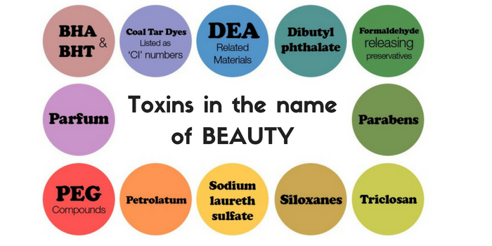 Toxins-in-the-name-of-BEAUTY.png