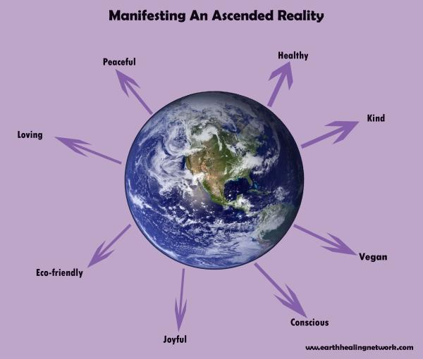 Earth Healing Network – As Above So Below